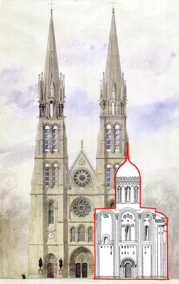 Аббатство Сен-Дени и церковь Покрова на Нерли